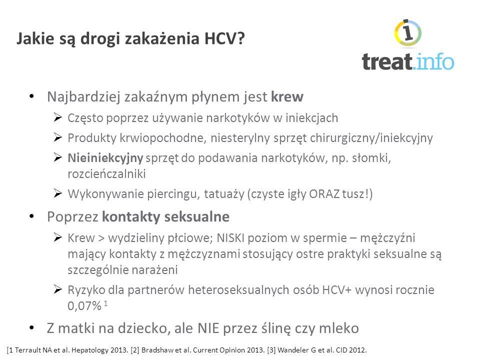 Jakie są drogi zakażenia HCV.