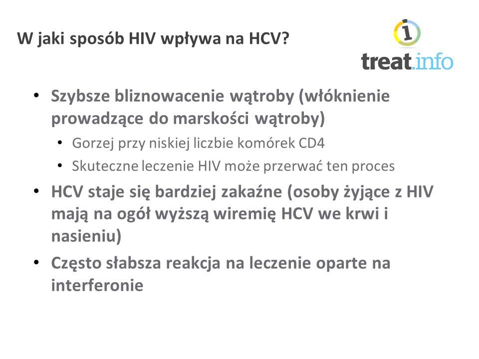 W jaki sposób HIV wpływa na HCV.