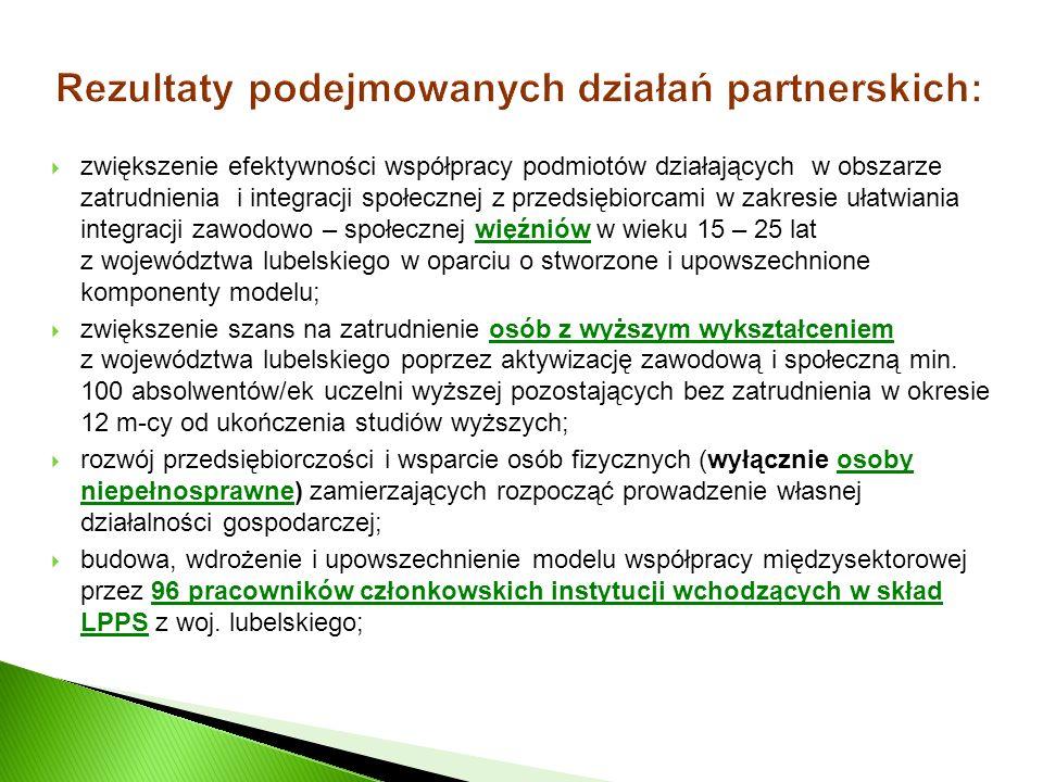  zwiększenie efektywności współpracy podmiotów działających w obszarze zatrudnienia i integracji społecznej z przedsiębiorcami w zakresie ułatwiania