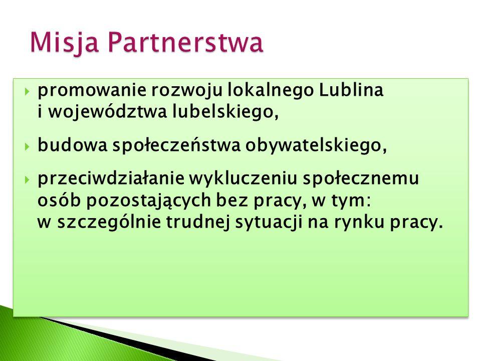 promowanie rozwoju lokalnego Lublina i województwa lubelskiego,  budowa społeczeństwa obywatelskiego,  przeciwdziałanie wykluczeniu społecznemu os