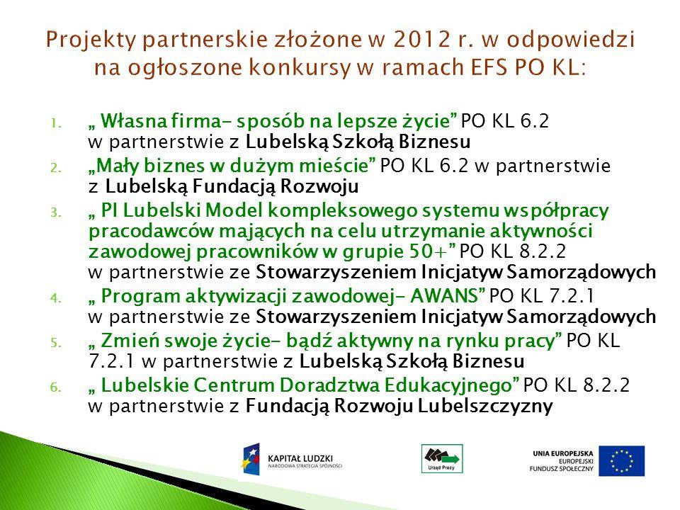 """1. """" Własna firma- sposób na lepsze życie"""" PO KL 6.2 w partnerstwie z Lubelską Szkołą Biznesu 2. """"Mały biznes w dużym mieście"""" PO KL 6.2 w partnerstwi"""