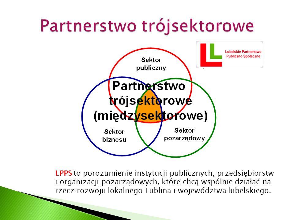 LPPS to porozumienie instytucji publicznych, przedsiębiorstw i organizacji pozarządowych, które chcą wspólnie działać na rzecz rozwoju lokalnego Lubli