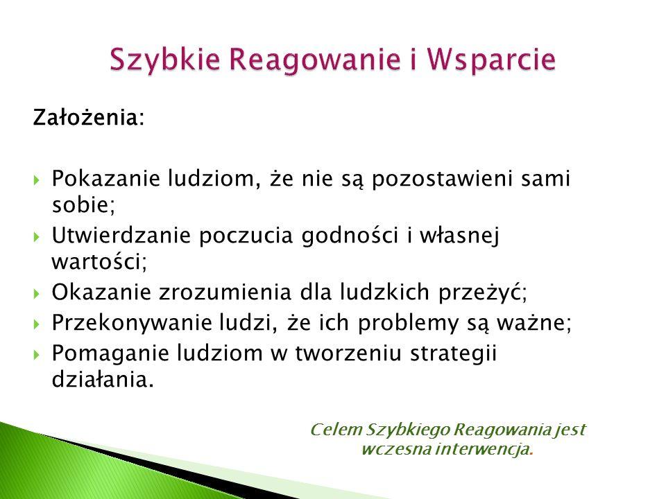  zwiększenie efektywności współpracy podmiotów działających w obszarze zatrudnienia i integracji społecznej z przedsiębiorcami w zakresie ułatwiania integracji zawodowo – społecznej więźniów w wieku 15 – 25 lat z województwa lubelskiego w oparciu o stworzone i upowszechnione komponenty modelu;  zwiększenie szans na zatrudnienie osób z wyższym wykształceniem z województwa lubelskiego poprzez aktywizację zawodową i społeczną min.