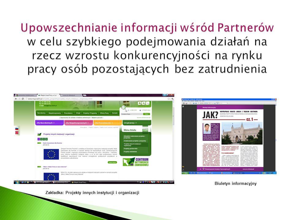 Zakładka: Projekty innych instytucji i organizacji Biuletyn informacyjny