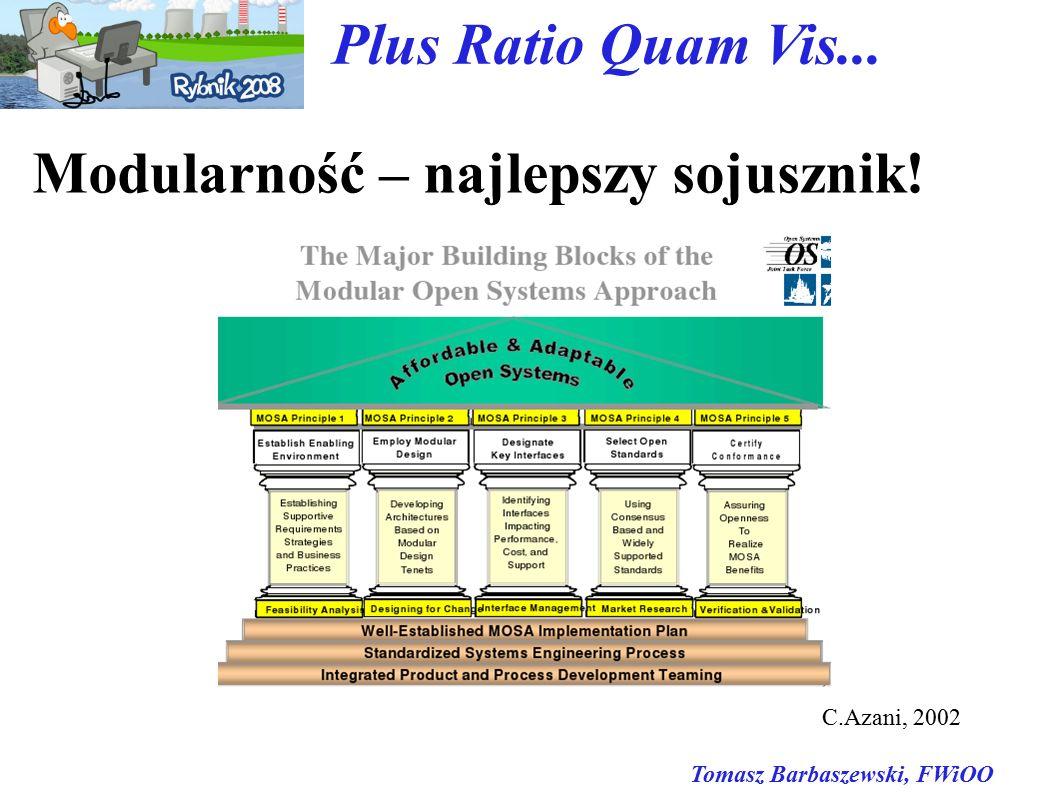 Tomasz Barbaszewski, FWiOO Plus Ratio Quam Vis... Modularność – najlepszy sojusznik! C.Azani, 2002