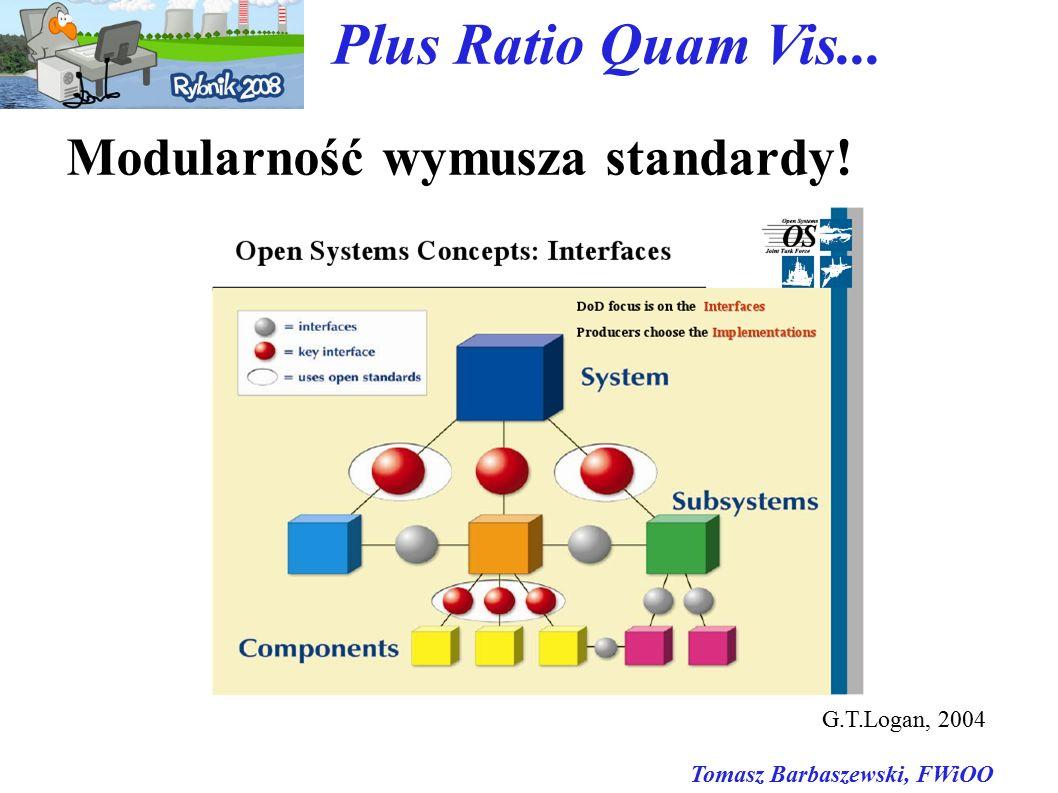 Tomasz Barbaszewski, FWiOO Plus Ratio Quam Vis... Modularność wymusza standardy! G.T.Logan, 2004