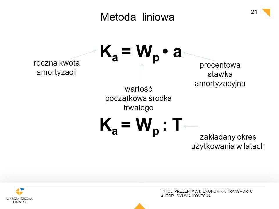 TYTUŁ PREZENTACJI: EKONOMIKA TRANSPORTU AUTOR: SYLWIA KONECKA 21 TRANSPORT Metoda liniowa K a = W p a K a = W p : T wartość początkowa środka trwałego
