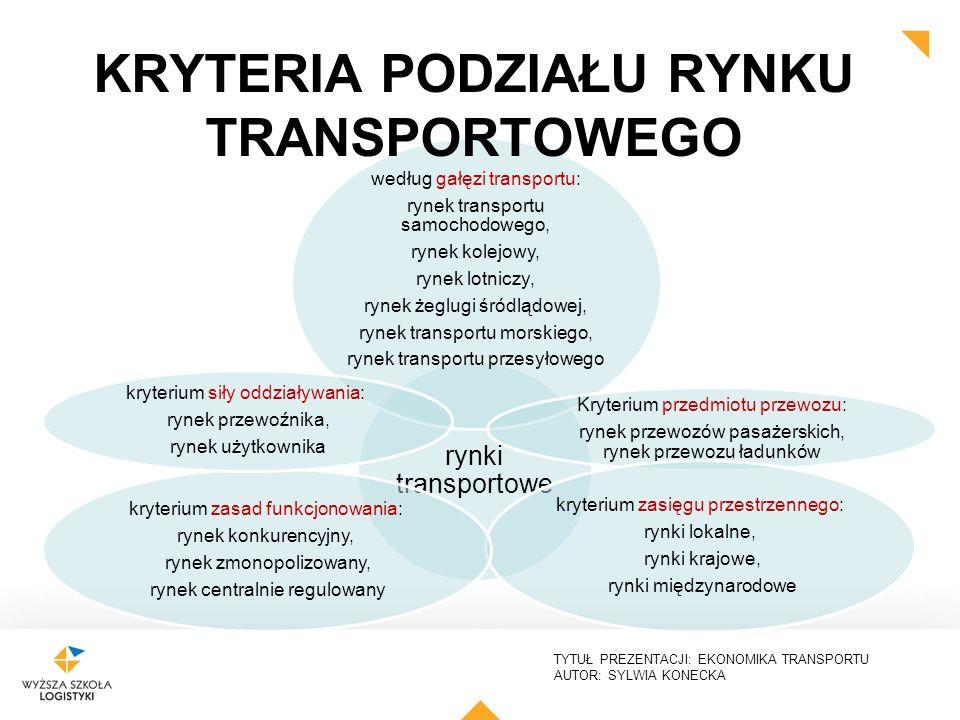 TYTUŁ PREZENTACJI: EKONOMIKA TRANSPORTU AUTOR: SYLWIA KONECKA rynki transportowe według gałęzi transportu: rynek transportu samochodowego, rynek kolej