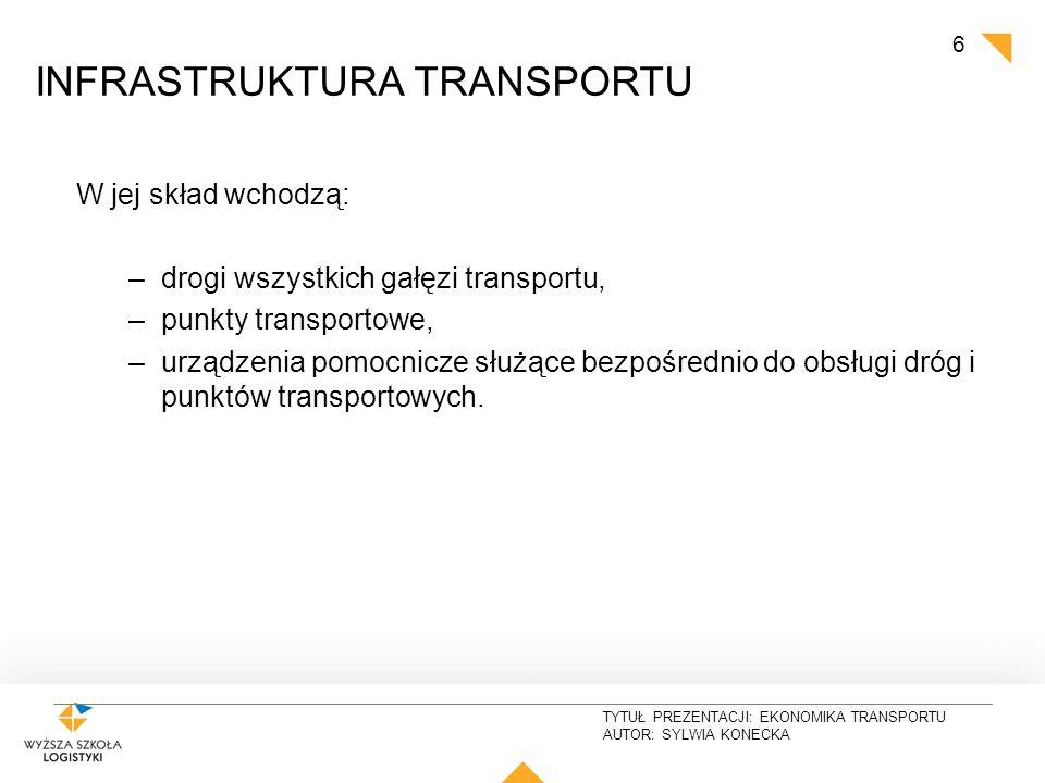 TYTUŁ PREZENTACJI: EKONOMIKA TRANSPORTU AUTOR: SYLWIA KONECKA 6 W jej skład wchodzą: –drogi wszystkich gałęzi transportu, –punkty transportowe, –urząd