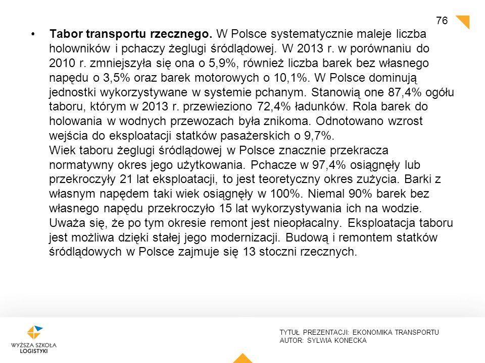 TYTUŁ PREZENTACJI: EKONOMIKA TRANSPORTU AUTOR: SYLWIA KONECKA Tabor transportu rzecznego. W Polsce systematycznie maleje liczba holowników i pchaczy ż