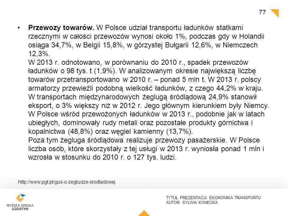 TYTUŁ PREZENTACJI: EKONOMIKA TRANSPORTU AUTOR: SYLWIA KONECKA Przewozy towarów. W Polsce udział transportu ładunków statkami rzecznymi w całości przew