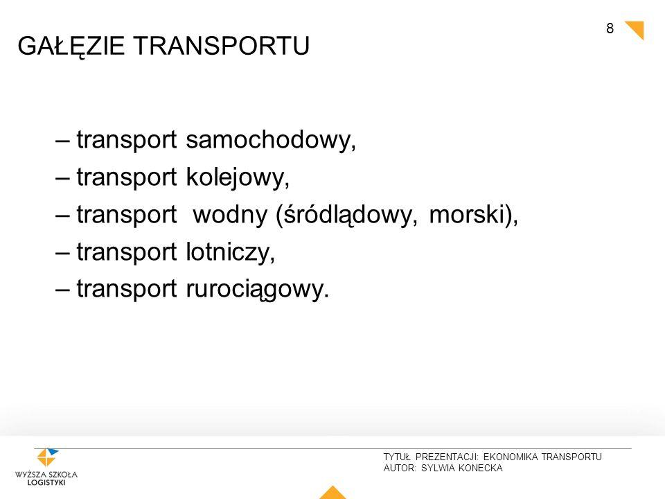 TYTUŁ PREZENTACJI: EKONOMIKA TRANSPORTU AUTOR: SYLWIA KONECKA 8 TRANSPORT GAŁĘZIE TRANSPORTU –transport samochodowy, –transport kolejowy, –transport w