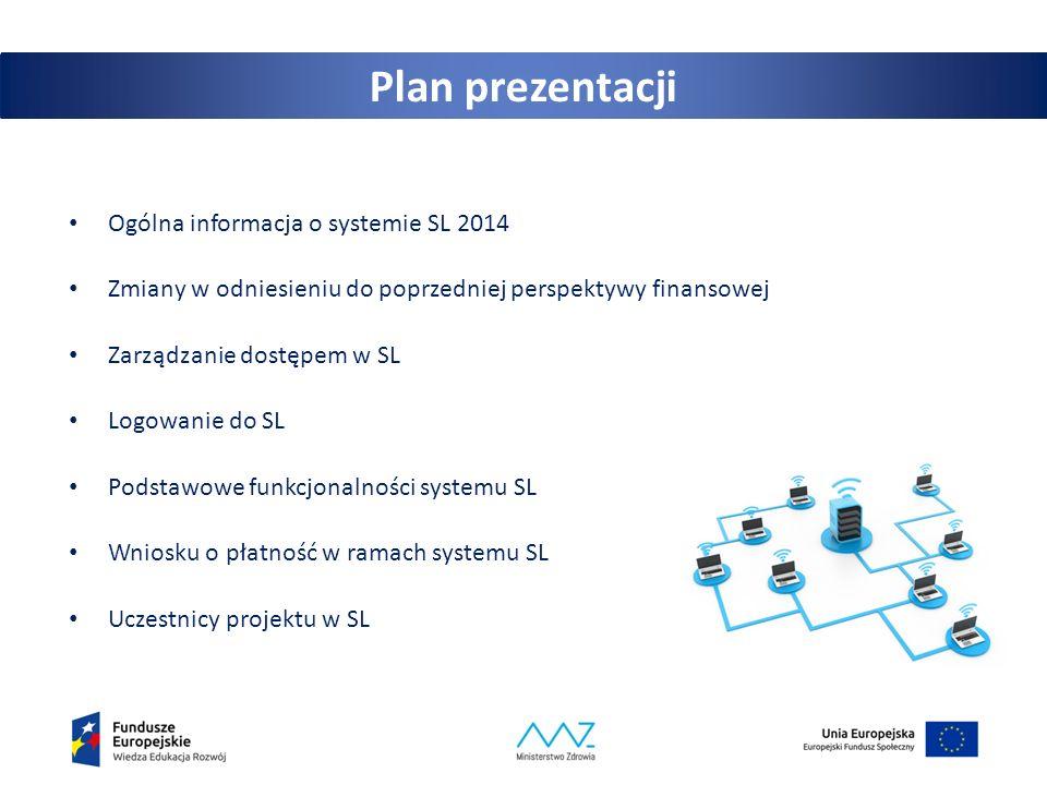 2 Plan prezentacji Ogólna informacja o systemie SL 2014 Zmiany w odniesieniu do poprzedniej perspektywy finansowej Zarządzanie dostępem w SL Logowanie do SL Podstawowe funkcjonalności systemu SL Wniosku o płatność w ramach systemu SL Uczestnicy projektu w SL
