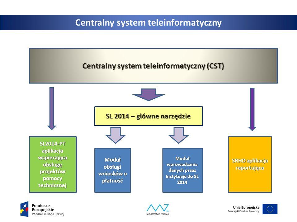 3 Centralny system teleinformatyczny Centralny system teleinformatyczny (CST) SL 2014 – główne narzędzie SL2014-PTaplikacjawspierającaobsługęprojektów