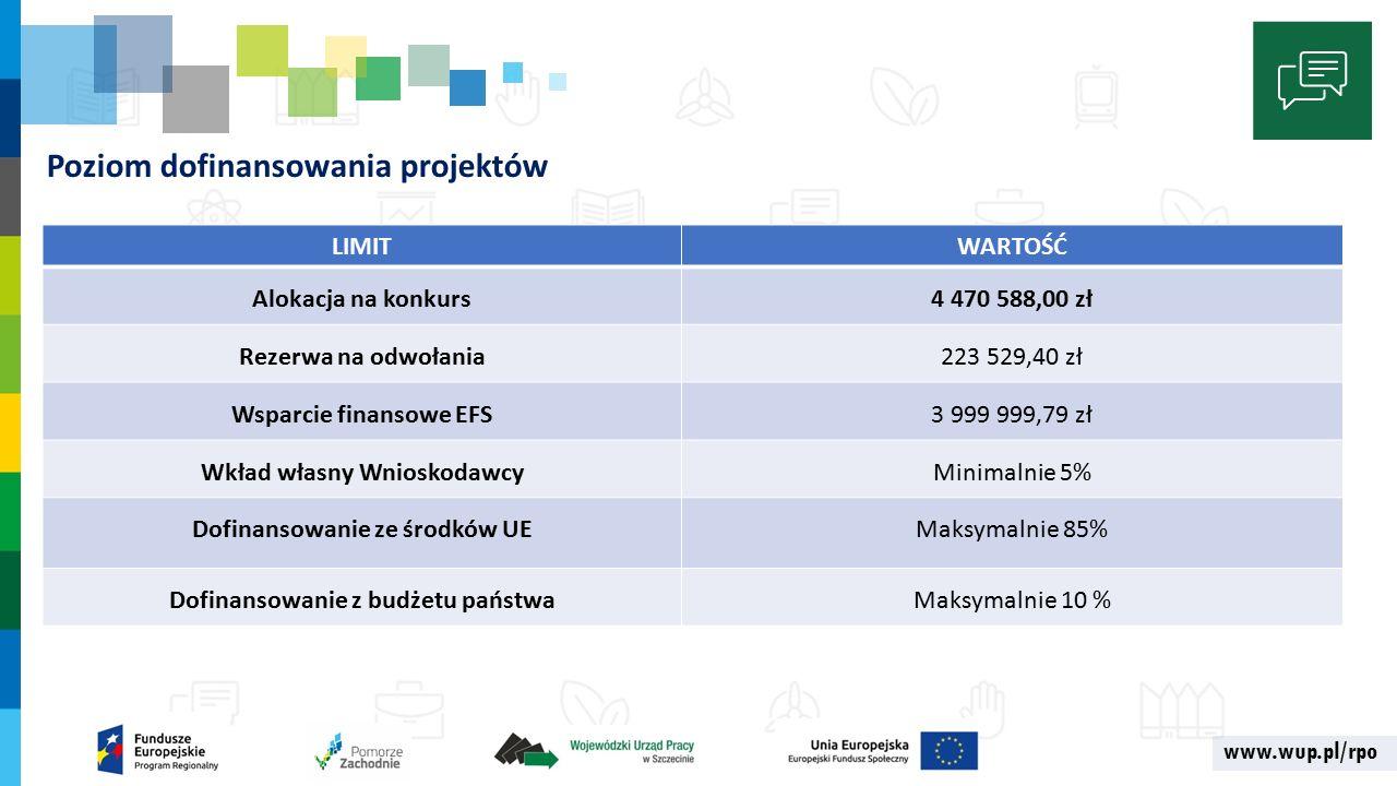 www.wup.pl/rpo Poziom dofinansowania projektów LIMITWARTOŚĆ Alokacja na konkurs4 470 588,00 zł Rezerwa na odwołania223 529,40 zł Wsparcie finansowe EFS3 999 999,79 zł Wkład własny WnioskodawcyMinimalnie 5% Dofinansowanie ze środków UEMaksymalnie 85% Dofinansowanie z budżetu państwaMaksymalnie 10 %