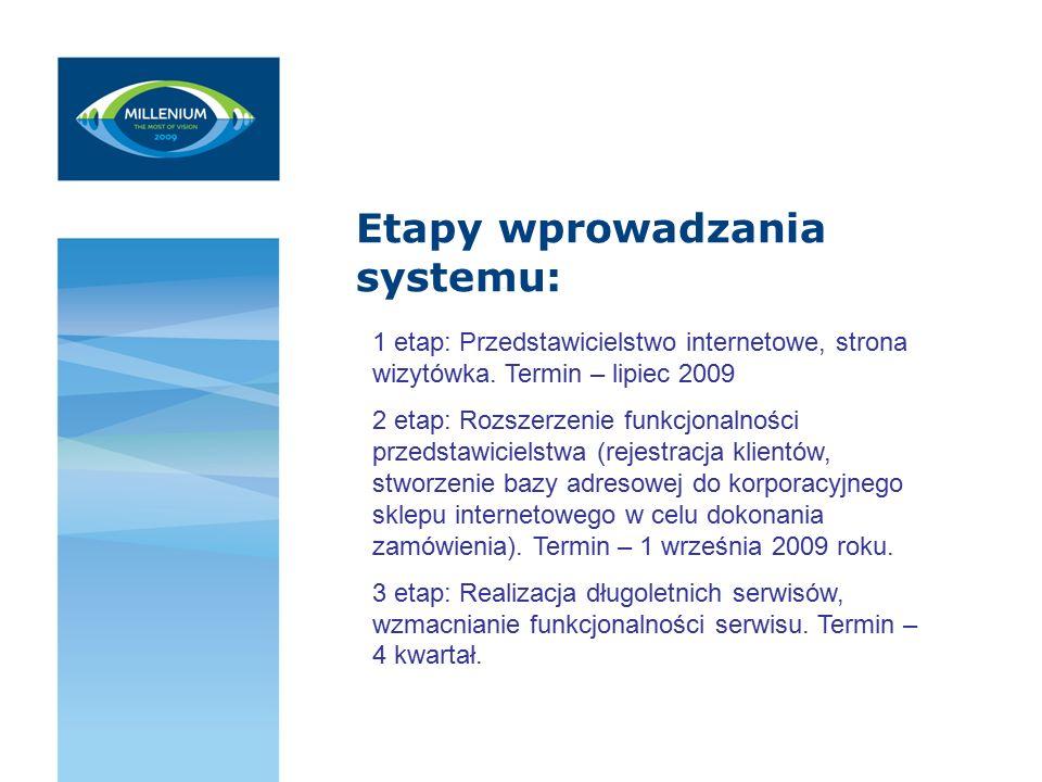 Etapy wprowadzania systemu: 1 etap: Przedstawicielstwo internetowe, strona wizytówka. Termin – lipiec 2009 2 etap: Rozszerzenie funkcjonalności przeds
