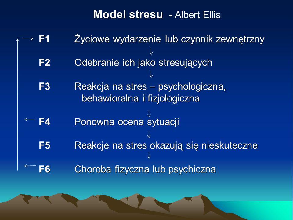 Model stresu - Model stresu - Albert Ellis F1 Życiowe wydarzenie lub czynnik zewnętrzny F2 Odebranie ich jako stresujących F3 Reakcja na stres – psychologiczna, behawioralna i fizjologiczna behawioralna i fizjologiczna F4 Ponowna ocena sytuacji F5 Reakcje na stres okazują się nieskuteczne F6 Choroba fizyczna lub psychiczna