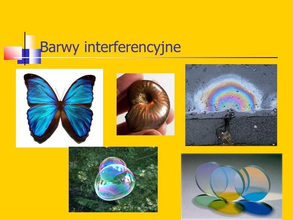 Barwy interferencyjne