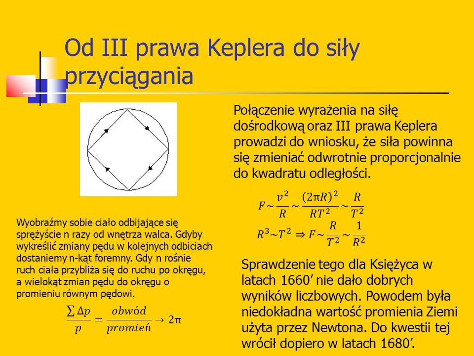 Od III prawa Keplera do siły przyciągania Wyobraźmy sobie ciało odbijające się sprężyście n razy od wnętrza walca. Gdyby wykreślić zmiany pędu w kolej