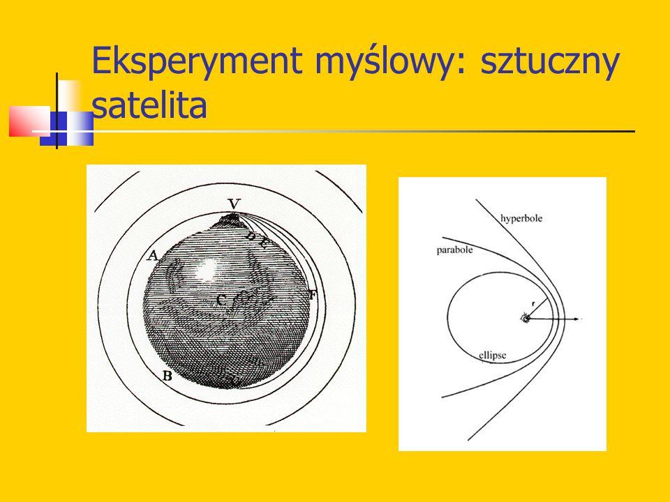 Eksperyment myślowy: sztuczny satelita