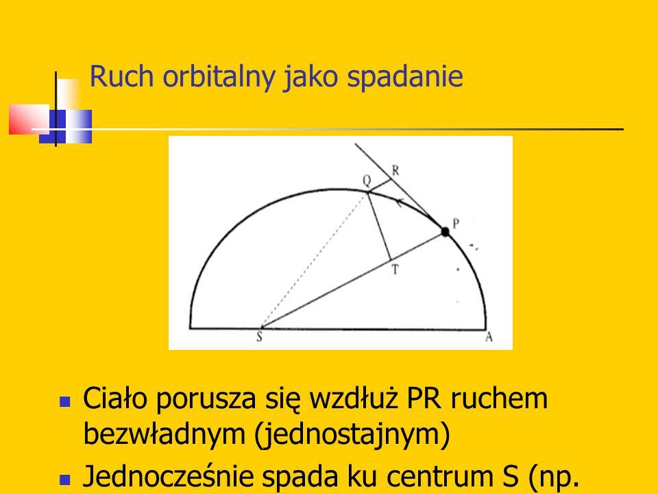 Ruch orbitalny jako spadanie Ciało porusza się wzdłuż PR ruchem bezwładnym (jednostajnym) Jednocześnie spada ku centrum S (np. Słońce) wzdłuż QR (ruch