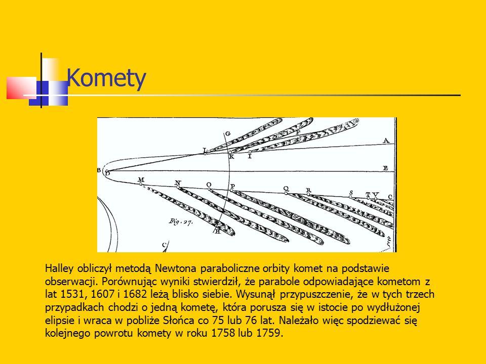 Komety Halley obliczył metodą Newtona paraboliczne orbity komet na podstawie obserwacji. Porównując wyniki stwierdził, że parabole odpowiadające komet