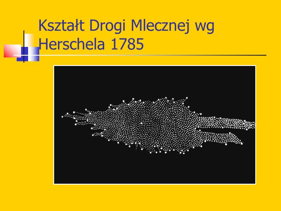 Kształt Drogi Mlecznej wg Herschela 1785