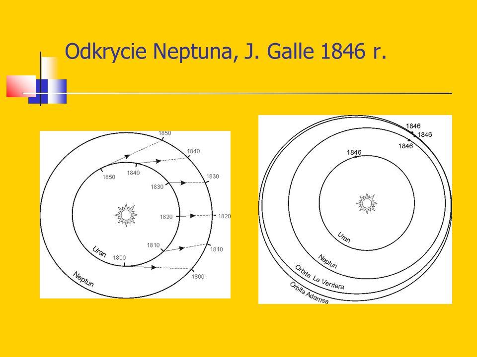 Odkrycie Neptuna, J. Galle 1846 r.