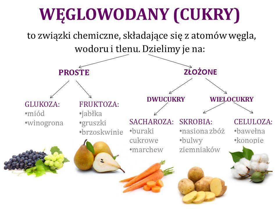 TŁUSZCZE to estry glicerolu i wyższych kwasów tłuszczowych.