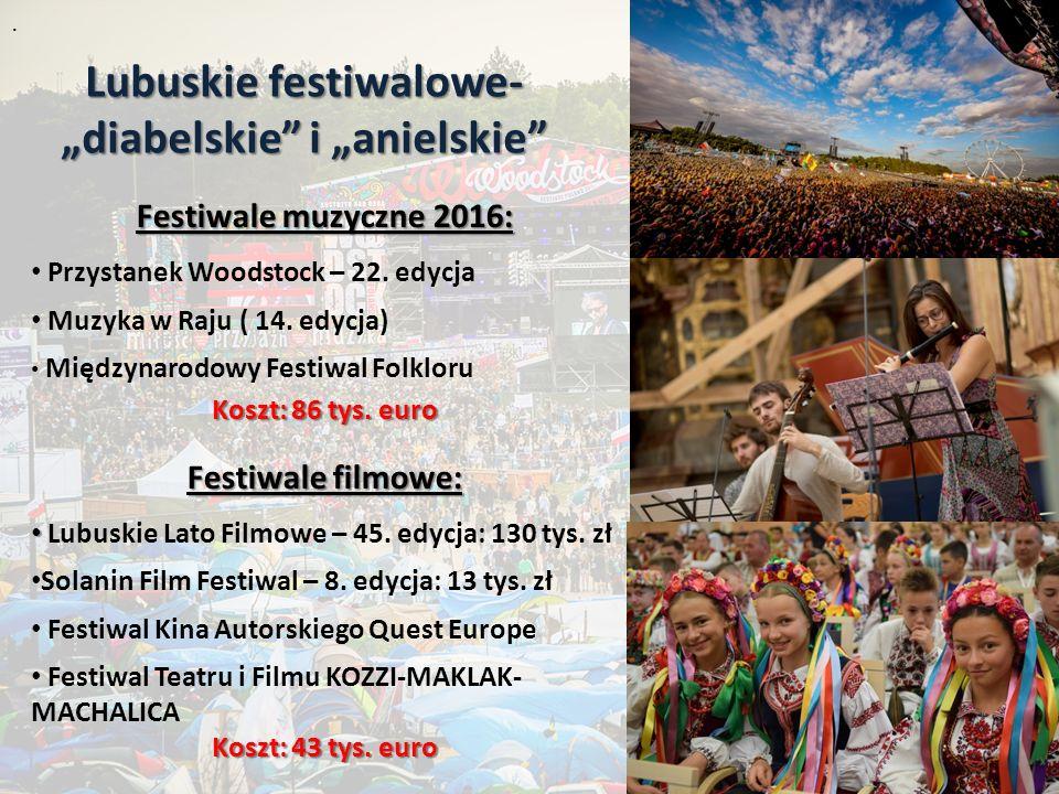 """Lubuskie festiwalowe- """"diabelskie i """"anielskie Festiwale muzyczne 2016: Przystanek Woodstock – 22."""