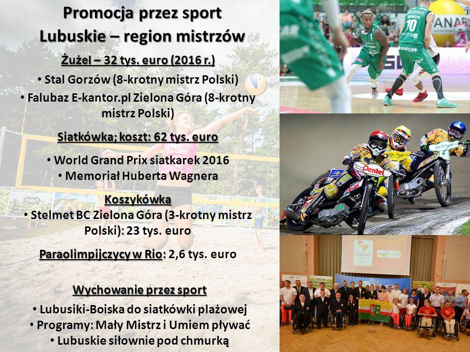 Promocja przez sport Lubuskie – region mistrzów Żużel – 32 tys.