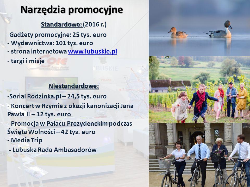 Narzędzia promocyjne Standardowe: Standardowe: (2016 r.) -Gadżety promocyjne: 25 tys.