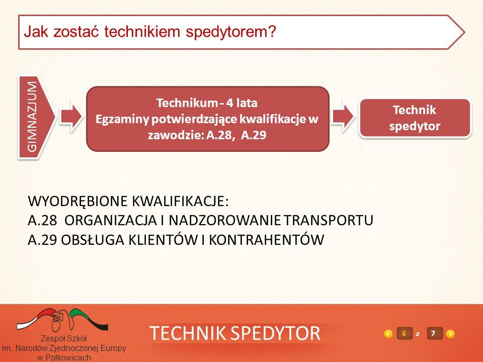 DZIĘKUJEMY ZA UWAGĘ TECHNIK SPEDYTOR 7z7 Zespół Szkół im. Narodów Zjednoczonej Europy w Polkowicach