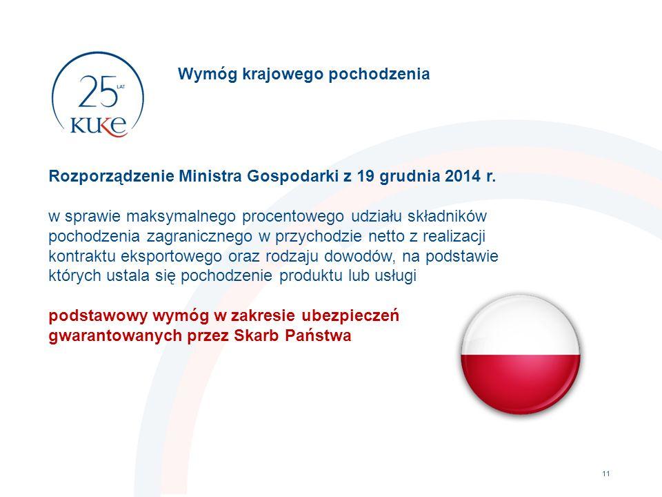 Wymóg krajowego pochodzenia 11 Rozporządzenie Ministra Gospodarki z 19 grudnia 2014 r.