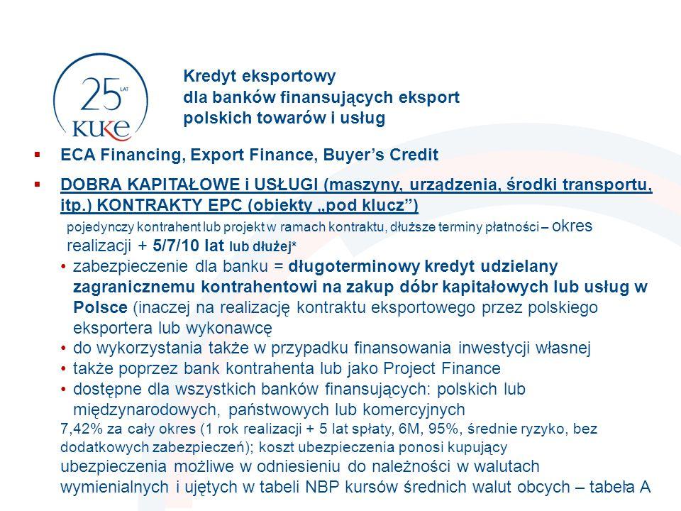 """Kredyt eksportowy dla banków finansujących eksport polskich towarów i usług 7  ECA Financing, Export Finance, Buyer's Credit  DOBRA KAPITAŁOWE i USŁUGI (maszyny, urządzenia, środki transportu, itp.) KONTRAKTY EPC (obiekty """"pod klucz ) pojedynczy kontrahent lub projekt w ramach kontraktu, dłuższe terminy płatności – okres realizacji + 5/7/10 lat lub dłużej* zabezpieczenie dla banku = długoterminowy kredyt udzielany zagranicznemu kontrahentowi na zakup dóbr kapitałowych lub usług w Polsce (inaczej na realizację kontraktu eksportowego przez polskiego eksportera lub wykonawcę do wykorzystania także w przypadku finansowania inwestycji własnej także poprzez bank kontrahenta lub jako Project Finance dostępne dla wszystkich banków finansujących: polskich lub międzynarodowych, państwowych lub komercyjnych 7,42% za cały okres (1 rok realizacji + 5 lat spłaty, 6M, 95%, średnie ryzyko, bez dodatkowych zabezpieczeń); koszt ubezpieczenia ponosi kupujący ubezpieczenia możliwe w odniesieniu do należności w walutach wymienialnych i ujętych w tabeli NBP kursów średnich walut obcych – tabela A"""
