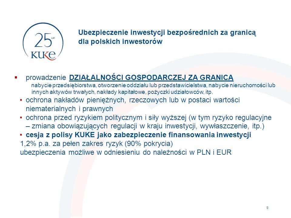 Ubezpieczenie inwestycji bezpośrednich za granicą dla polskich inwestorów 9  prowadzenie DZIAŁALNOŚCI GOSPODARCZEJ ZA GRANICĄ nabycie przedsiębiorstwa, otworzenie oddziału lub przedstawicielstwa, nabycie nieruchomości lub innych aktywów trwałych, nakłady kapitałowe, pożyczki udziałowców, itp.