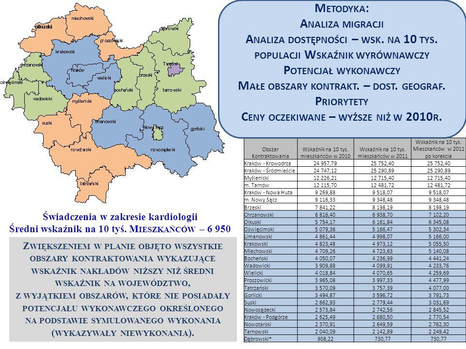 Obszar Kontraktowania Wskaźnik na 10 tys. mieszkańców w 2010 Wskaźnik na 10 tys.