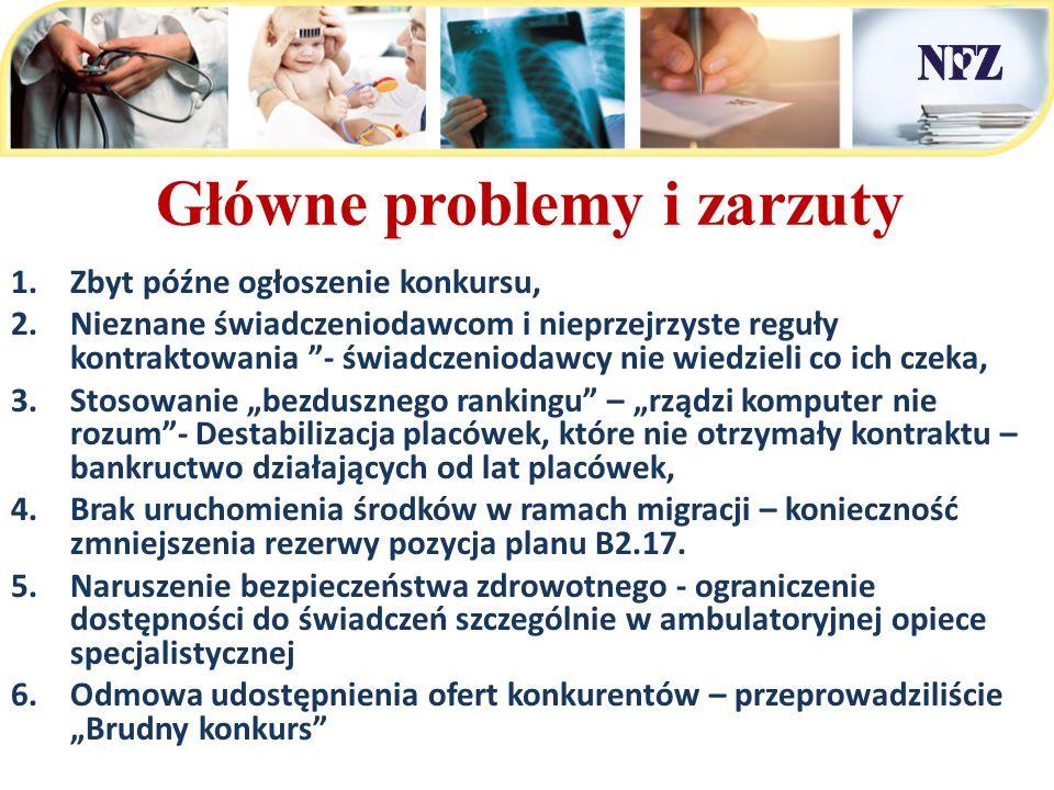 Znaczna różnica pomiędzy możliwościami zakupowymi MOW NFZ a możliwościami rynku – Bardzo rozwinięta infrastruktura i silny potencjał wykonawczy – największe szpitale kliniczne, JBR-y, bardzo silny sektor niepubliczny, duża liczba wykształconego personelu medycznego - Collegium Medicum UJ, – Nakłady na 1 mieszkańca na 12 miejscu w Polsce, po woj.