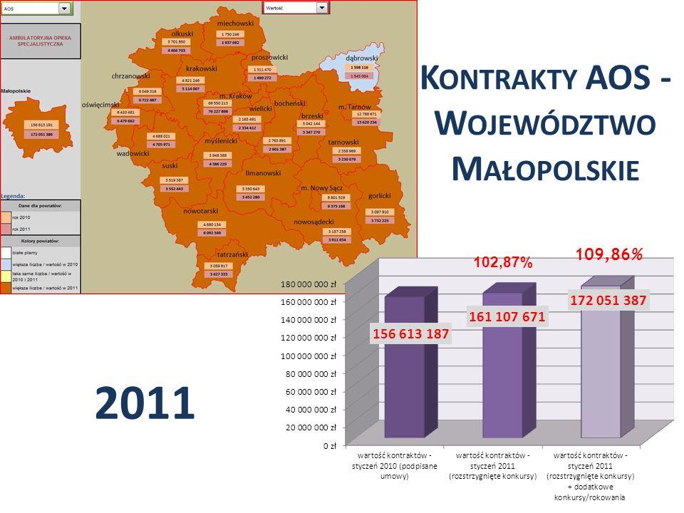 K ONTRAKTY AOS - W OJEWÓDZTWO M AŁOPOLSKIE 2011