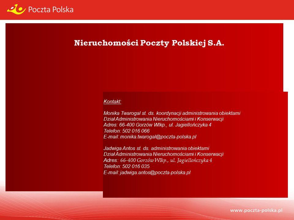 Nieruchomości Poczty Polskiej S.A. Kontakt: Monika Twarogal st.