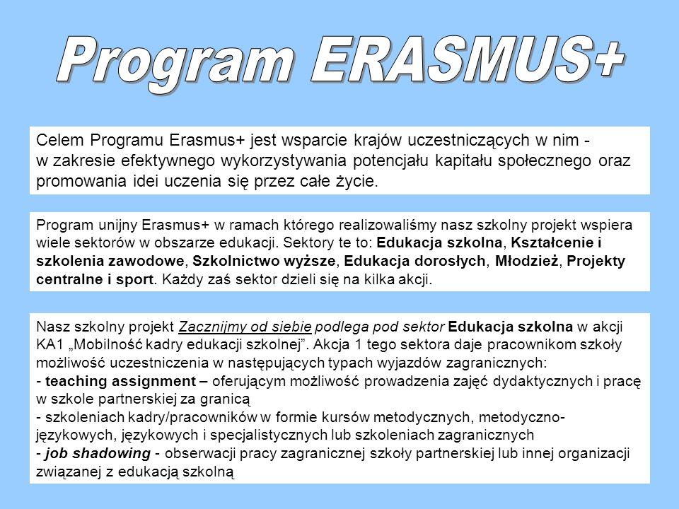 Program unijny Erasmus+ w ramach którego realizowaliśmy nasz szkolny projekt wspiera wiele sektorów w obszarze edukacji.