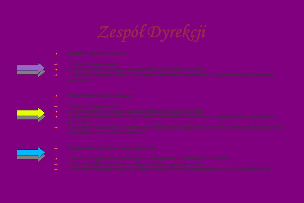Zespół Dyrekcji Dyrektor mgr Maria Pawełko 1. Studia Podyplomowe 2.