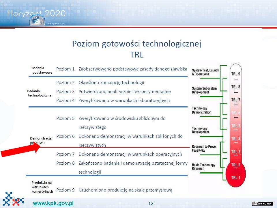 12 www.kpk.gov.pl