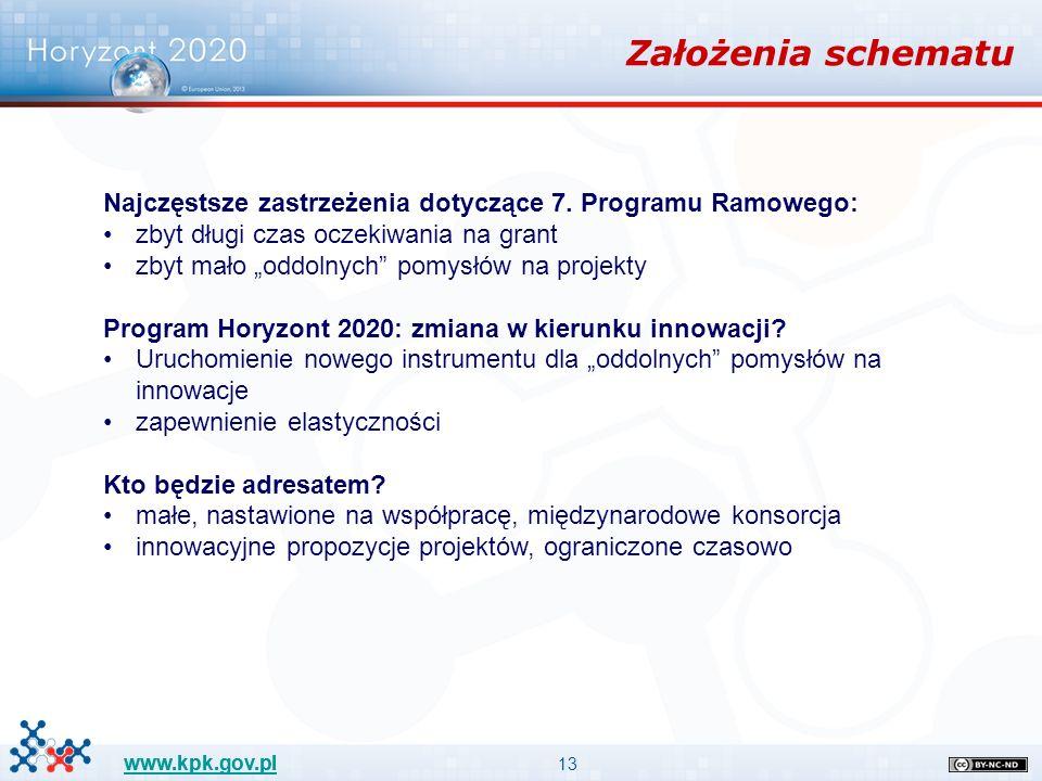 """13 www.kpk.gov.pl Założenia schematu Najczęstsze zastrzeżenia dotyczące 7. Programu Ramowego: zbyt długi czas oczekiwania na grant zbyt mało """"oddolnyc"""