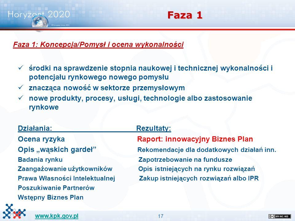 """17 www.kpk.gov.pl Faza 1 środki na sprawdzenie stopnia naukowej i technicznej wykonalności i potencjału rynkowego nowego pomysłu znacząca nowość w sektorze przemysłowym nowe produkty, procesy, usługi, technologie albo zastosowanie rynkowe Działania: Rezultaty: Ocena ryzyka Raport: innowacyjny Biznes Plan Opis """"wąskich gardeł Rekomendacje dla dodatkowych działań inn."""