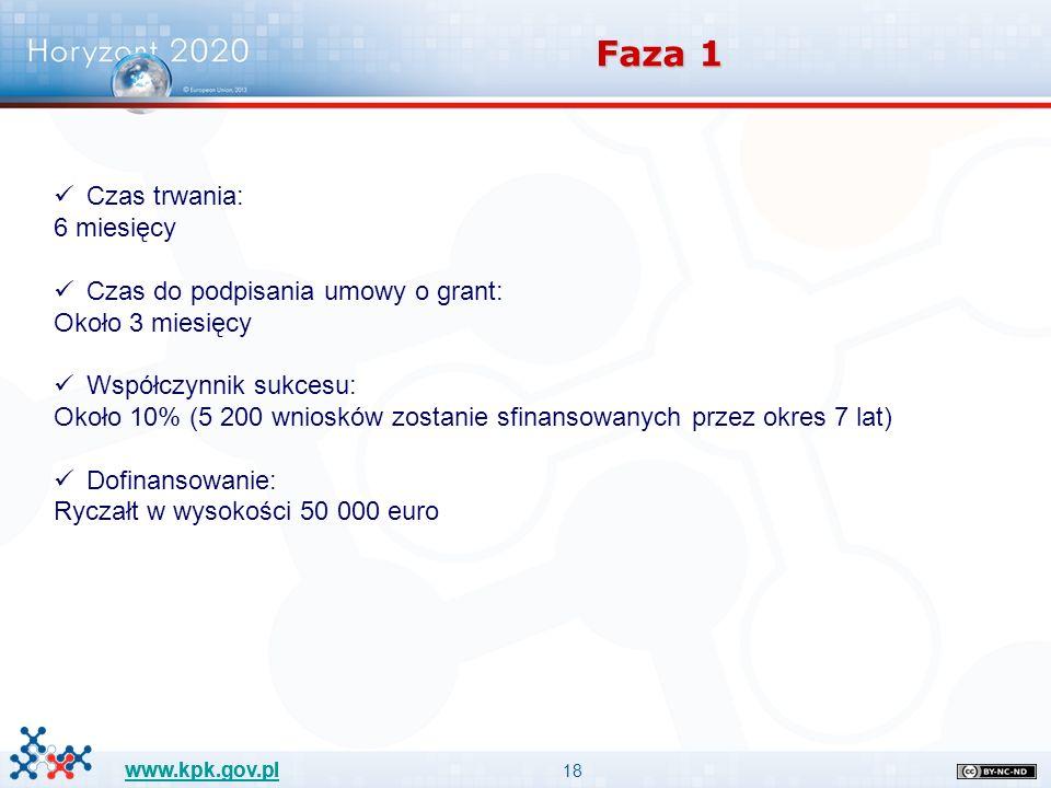 18 www.kpk.gov.pl Faza 1 Czas trwania: 6 miesięcy Czas do podpisania umowy o grant: Około 3 miesięcy Współczynnik sukcesu: Około 10% (5 200 wniosków zostanie sfinansowanych przez okres 7 lat) Dofinansowanie: Ryczałt w wysokości 50 000 euro