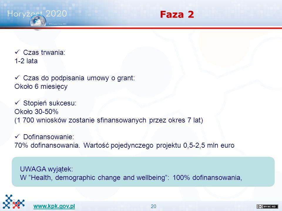 20 www.kpk.gov.pl Faza 2 Czas trwania: 1-2 lata Czas do podpisania umowy o grant: Około 6 miesięcy Stopień sukcesu: Około 30-50% (1 700 wniosków zosta