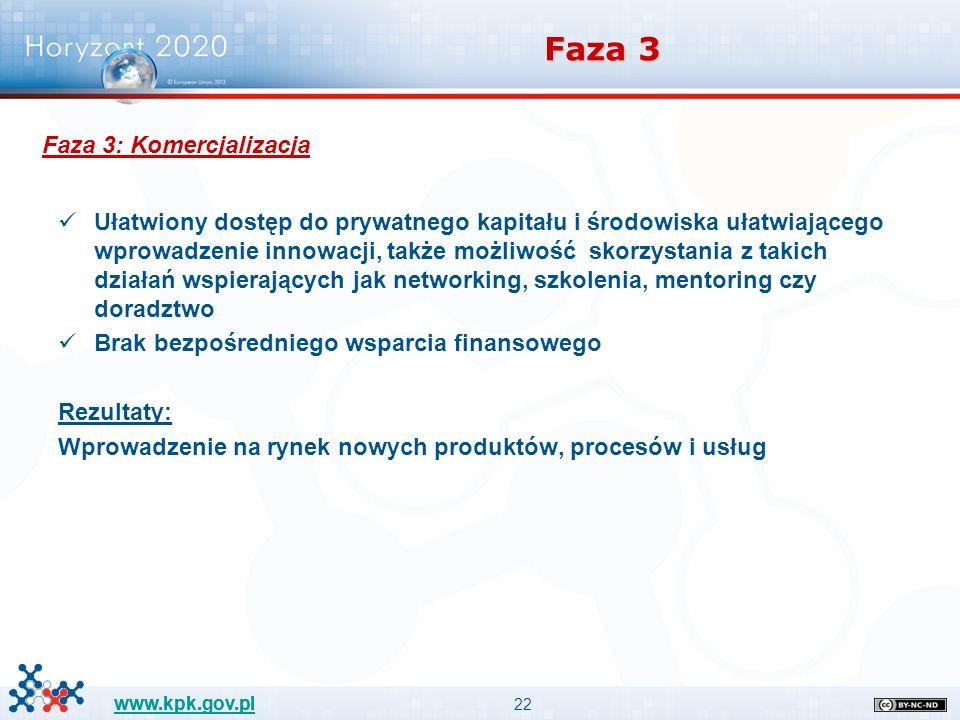 22 www.kpk.gov.pl Faza 3 Ułatwiony dostęp do prywatnego kapitału i środowiska ułatwiającego wprowadzenie innowacji, także możliwość skorzystania z tak