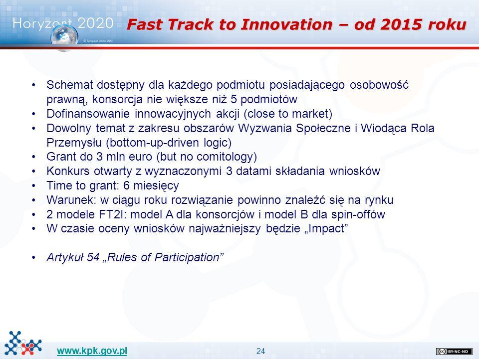 24 www.kpk.gov.pl Fast Track to Innovation – od 2015 roku Schemat dostępny dla każdego podmiotu posiadającego osobowość prawną, konsorcja nie większe