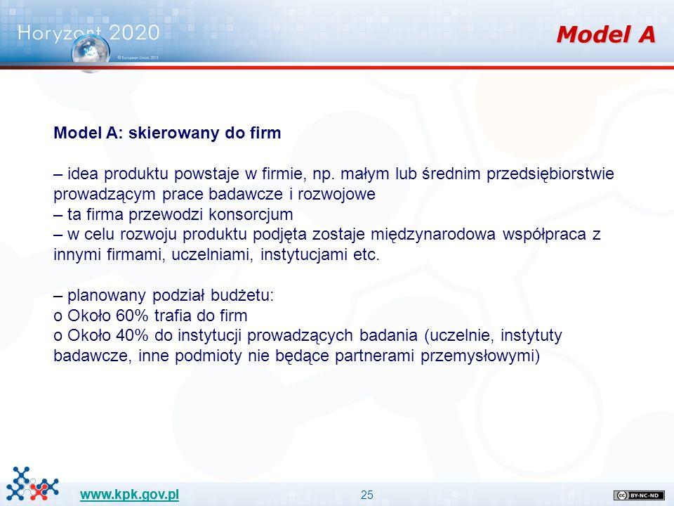 25 www.kpk.gov.pl Model A Model A: skierowany do firm – idea produktu powstaje w firmie, np. małym lub średnim przedsiębiorstwie prowadzącym prace bad